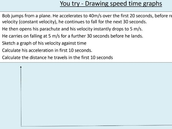 A level Physics (7.2) Acceleration - Kinematics - (On the move)