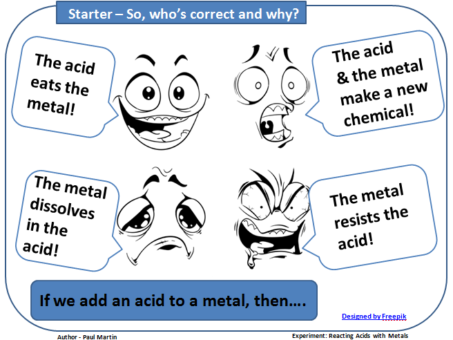 Structured activity that involves determining the Reactivity of Different Metals with an Acid.
