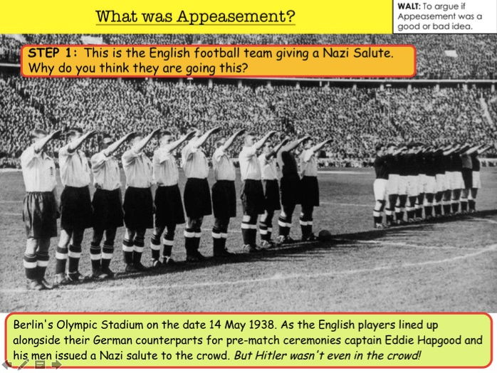 What was Appeasement?