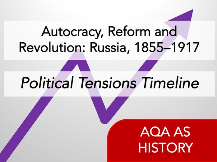 AQA History - Autocracy, Reform and Revolution: Russia, 1855–1917 – Political tensions timeline