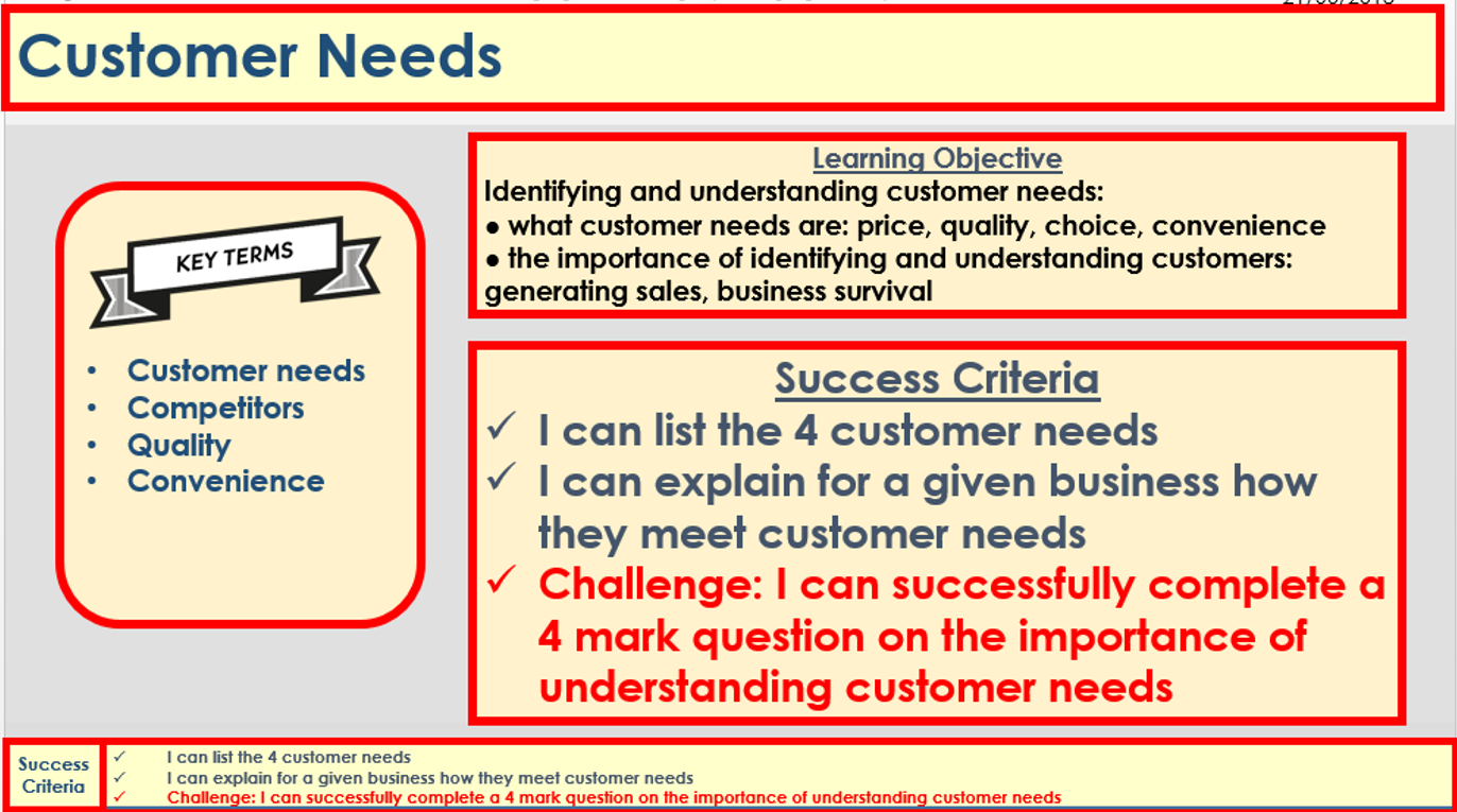Set of lessons for Edexcel 9-1 Business  units 1.1, 1.2, 1.3 and 1.4