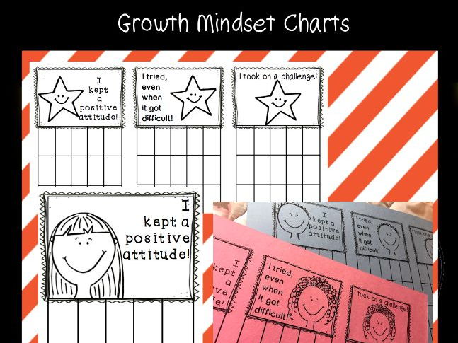 Growth Mindset Charts