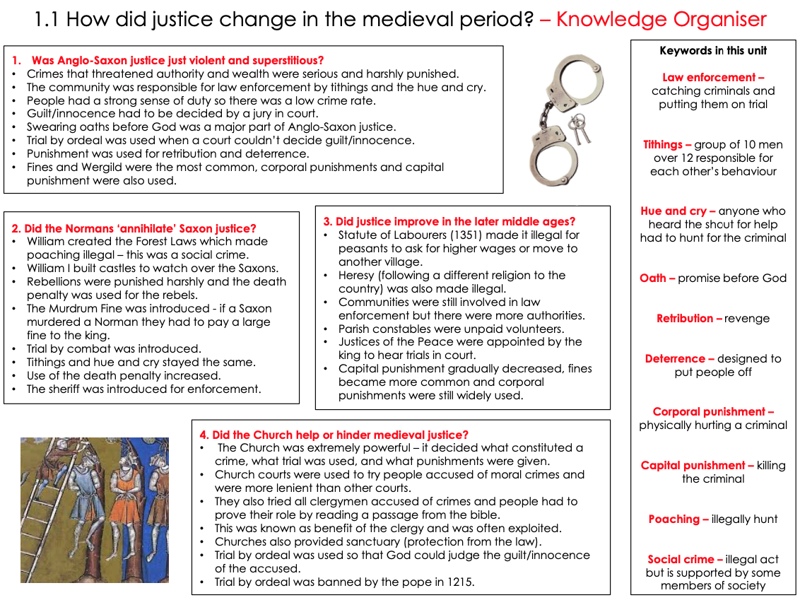 Bundle: GCSE Crime and Punishment Knowledge Organisers ALL TOPICS