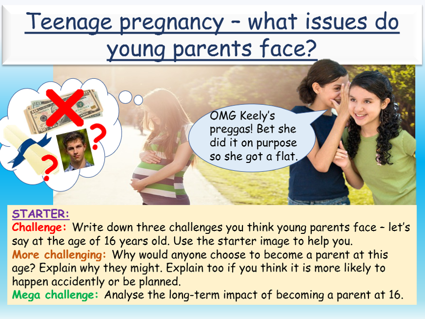 Teenage Pregnancy + Choices PSHE