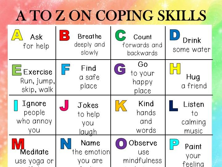 Coping Skills Poster - Alphabet Themed