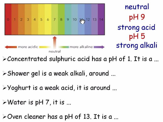 pH, Acidity and Alkalinity Year 7 Lesson PowerPoint (KS3 7Fc) Acids and Alkalis, Universal Indicator