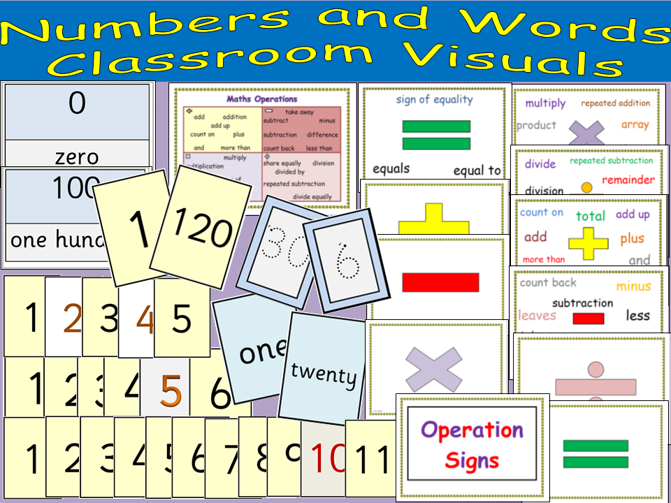 Classroom Visuals: Numbers/Words, Digit flashcards, Display of plus, minus, times, division, equals