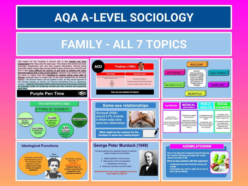 Family (Families and Households) - AQA A-level Sociology - Entire Unit