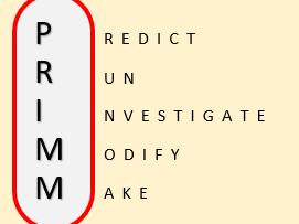 KS3 Python (PRIMM)