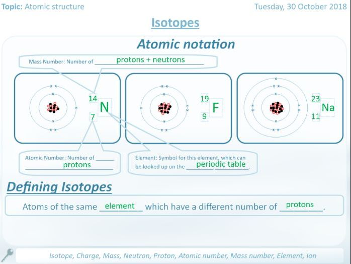 Isotopes worksheets and full answers