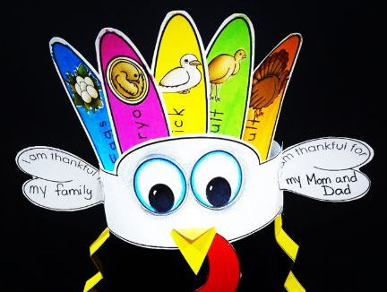 Turkey Hats  ::  Turkey Life Cycle ::  Thanksgiving  Activity