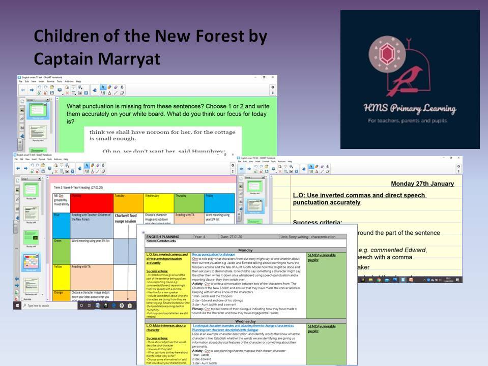 Children of the New Forest story writing