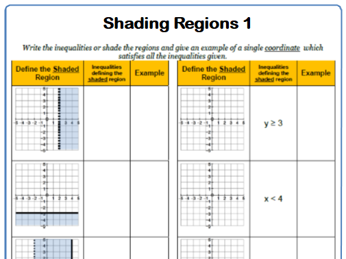 Shading Regions 9-1 GCSE Maths Worksheet Answers