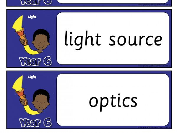Year 6 Science Vocabulary - Light