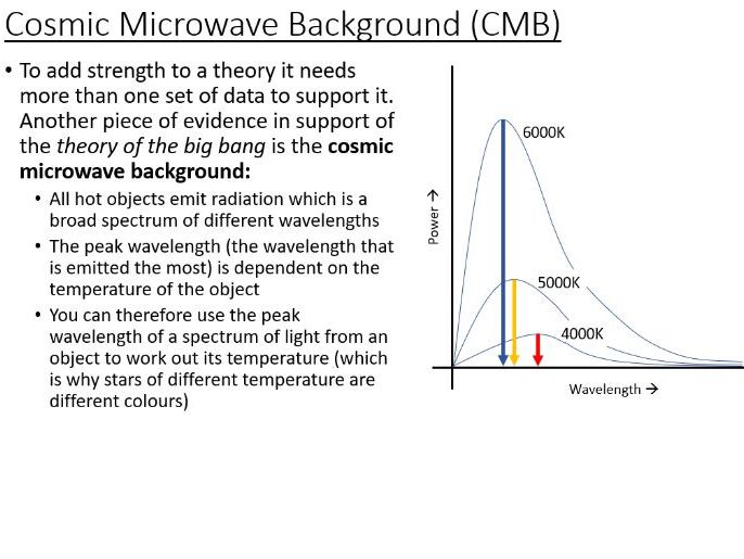 iGCSE Physics - Evidence of the Big Bang (PowerPoint & Worksheet)