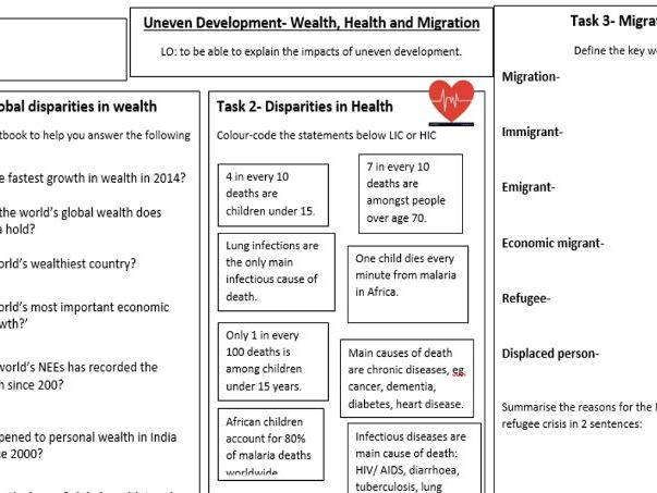 AQA GCSE Geography - Impacts of Uneven Development - Wealth, Health and Migration Worksheet