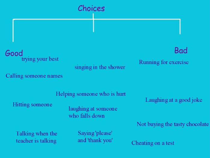 Making good choices lesson