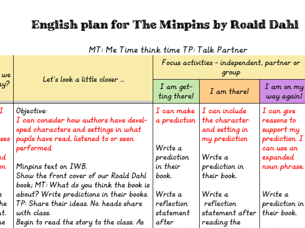 Roald Dahl One Week English Planning bundle - The Minpins Wk1