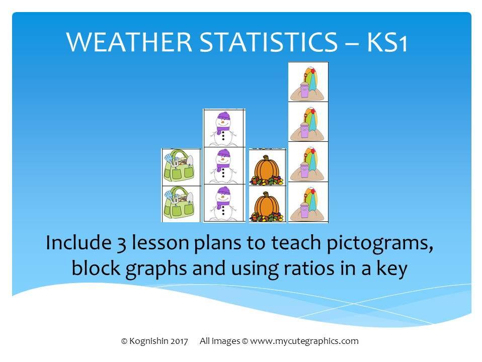 WEATHER STATISTICS KS1