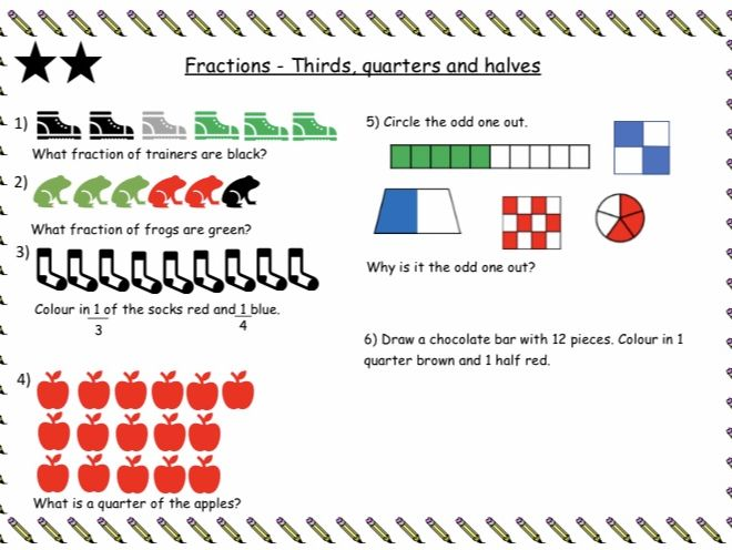 Pictorial Fractions