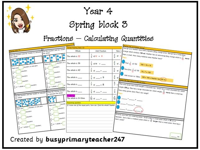 Year 4 – Fractions – Calculating Quantities – Spring Block