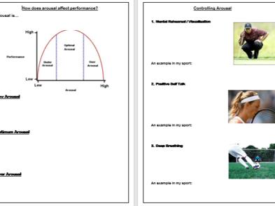 AQA GCSE PE Revision Bundle - Home Learning