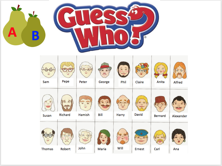 Guess Who - template and powerpoint with vocabulary - descriptions