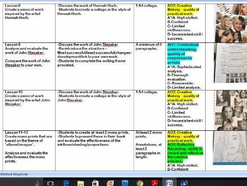 Edexcel mark schemes history coursework