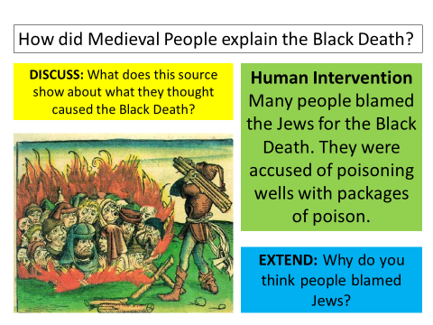 Medieval Medicine - Edexcel GCSE History - Medicine in Britain
