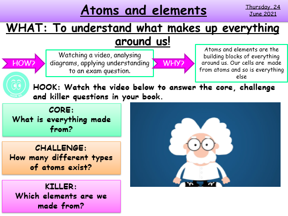 Atoms, Elements, Compounds and Mixtures KS3/KS4 AQA Chemistry