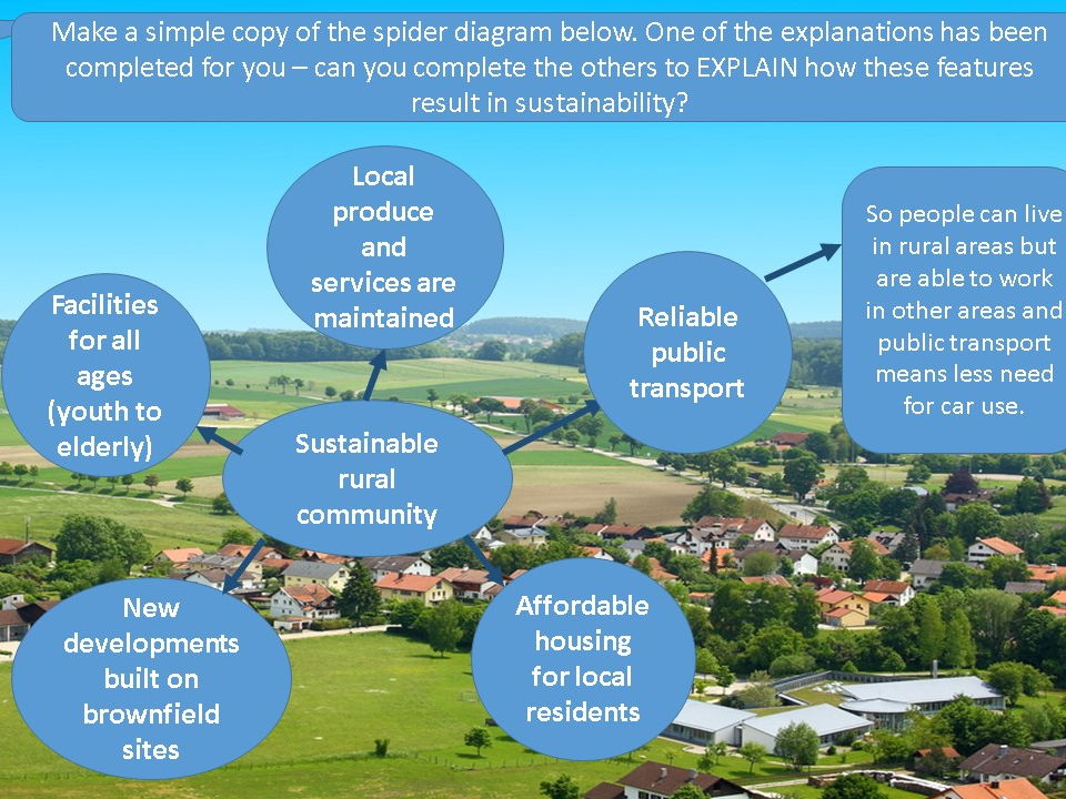 Eduqas Theme 2: Population and rural-urban change (all lesson for key question 6-8 lessons with resources and homework)
