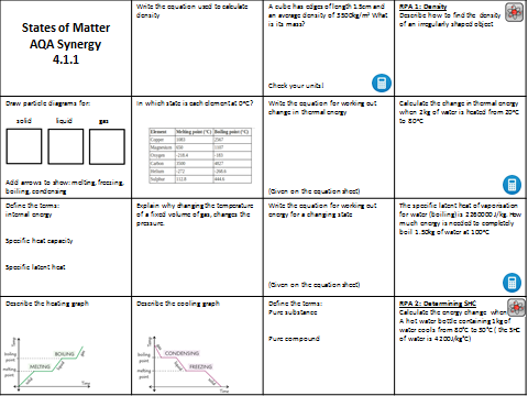 AQA Synergy 4.1.1 States of matter revision