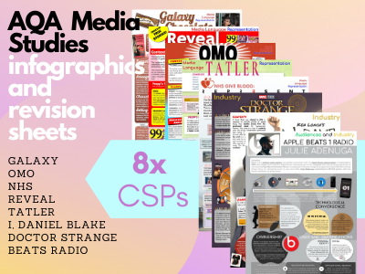 BUNDLE 8x Advertising and Magazine INFOGRAPHICS & REVISION SHEETS - AQA Media Studies