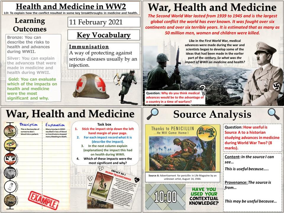 Health and Medicine in WW2