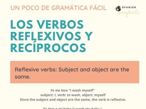 Verbos reflexivos y recíprocos. Reflexive and reciprocal verbs in Spanish