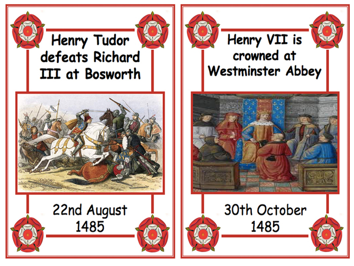 Tudor Timeline Cards