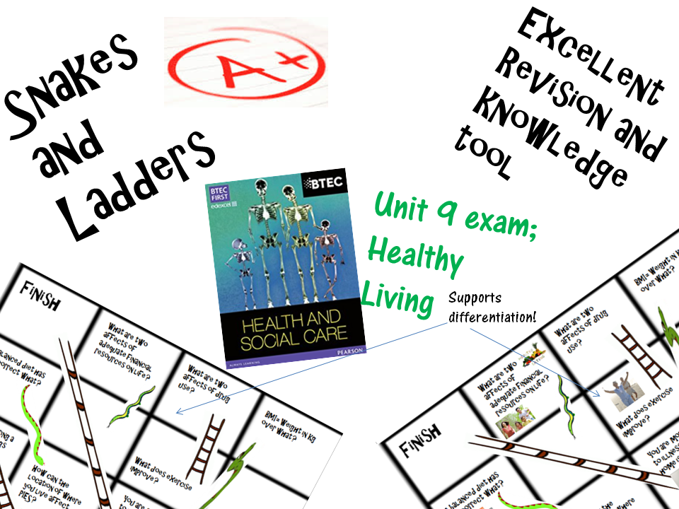Snakes and ladders; Btec Health and social care, unit 9 healthy living exam revision, knowledge.