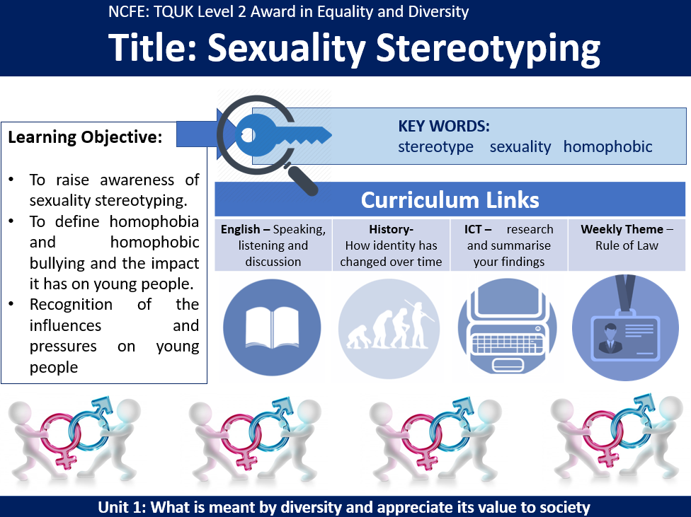 Sexuality and Stereotyping