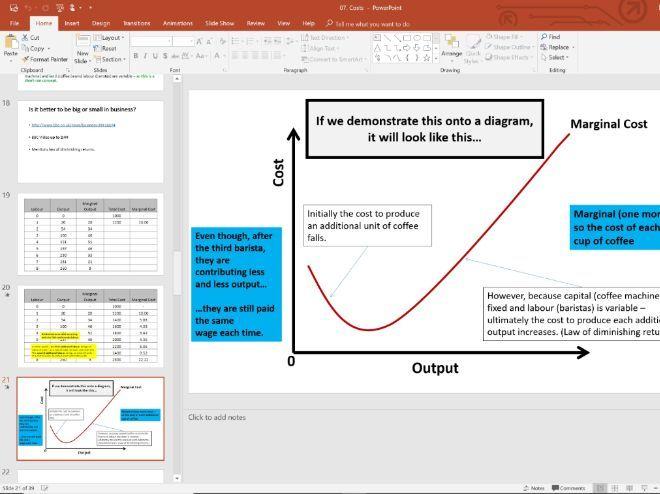 07. Cost Curves - MC, AC etc (Slides, Activities and Notes) - Edexcel A-Level Economics - Theme 3