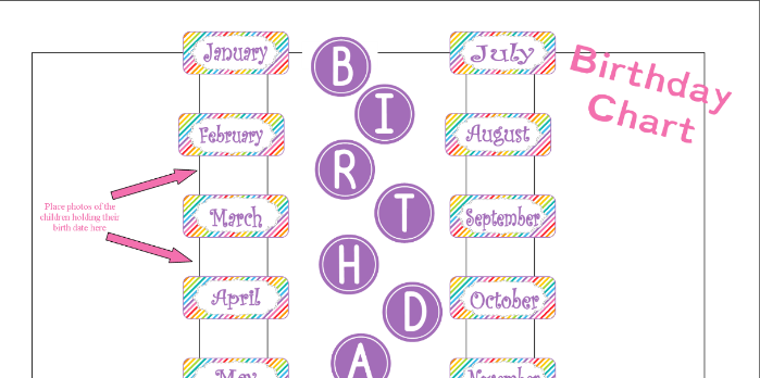 BIRTHDAY CHART DISPLAY - COLOUR