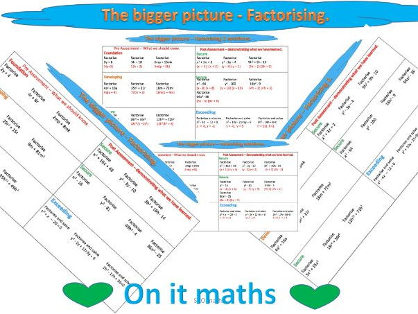 Factorising - Bigger Picture