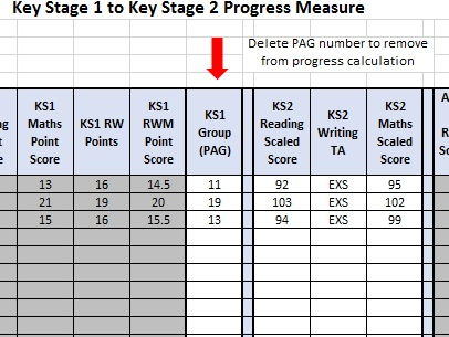 KS1 to KS2 Progress Measure Calculator