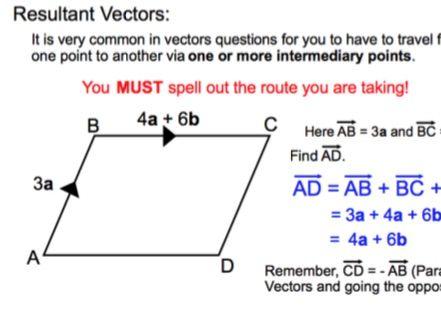 Maths GCSE - Vectors Notes & Teaching Slides (Part 1)