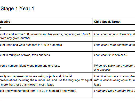 2014 National Curriculum Mathematics  Strands, Objectives and Child Speak Targets for Year 1 - 9
