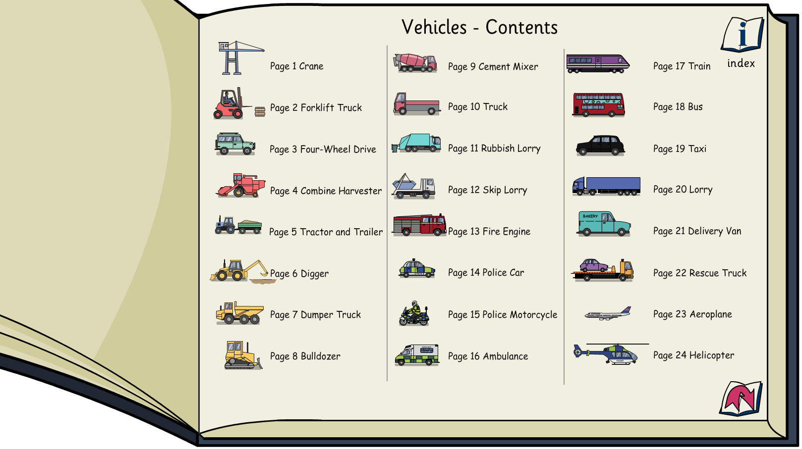 Vehicles Interactive Information Book -  KS1/KS2 Literacy
