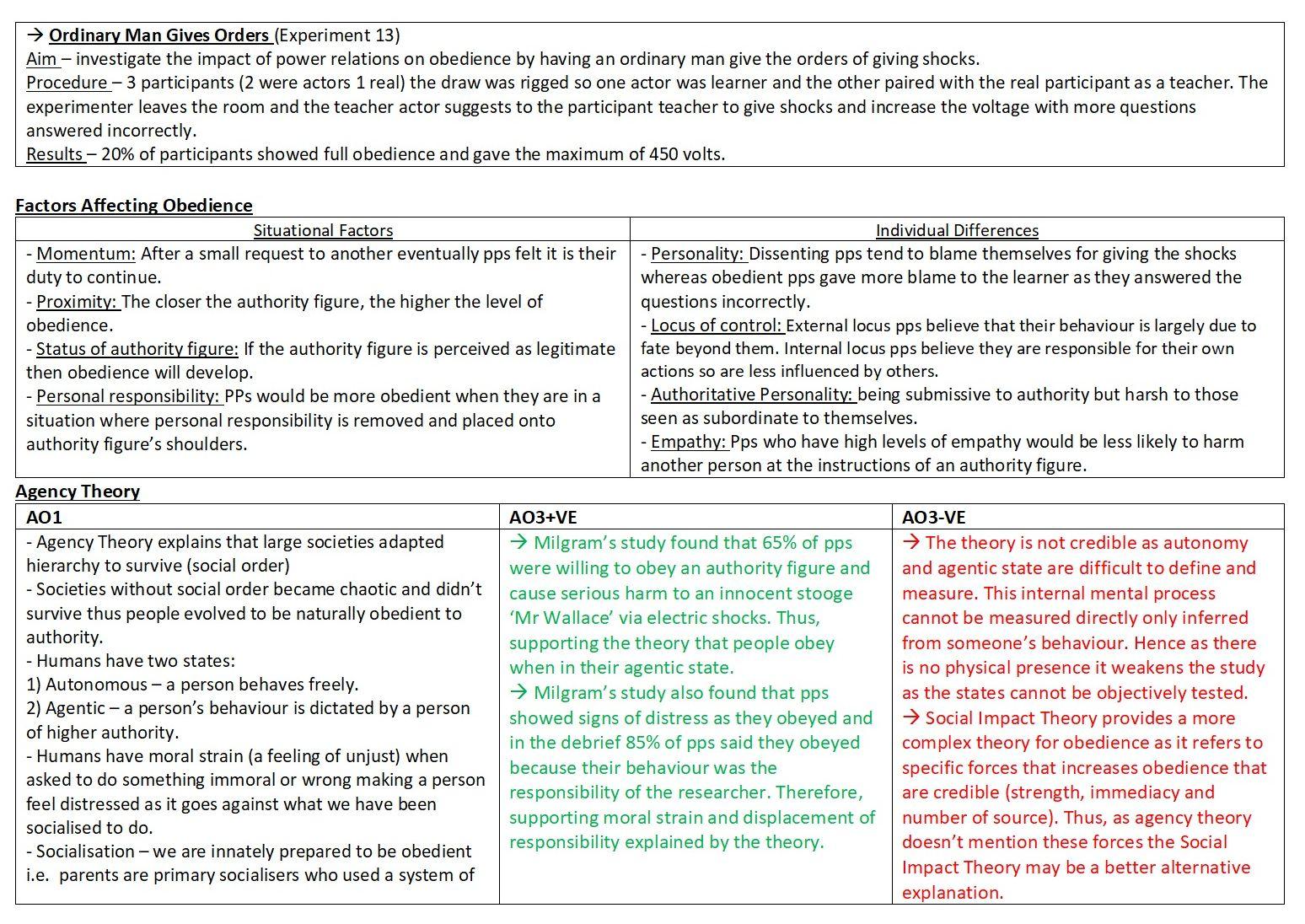 Edexcel Psychology A-Level Psychology Paper 1 Complete Revision Notes
