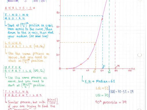 IB Maths Studies SL - Topic 2 - Descriptive Statistics - Notes
