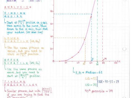 IB Maths Studies SL - Topic 2 - Descriptive Statistics - Notes
