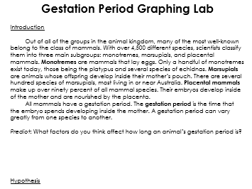 Gestation Period Graphing Lab Activity