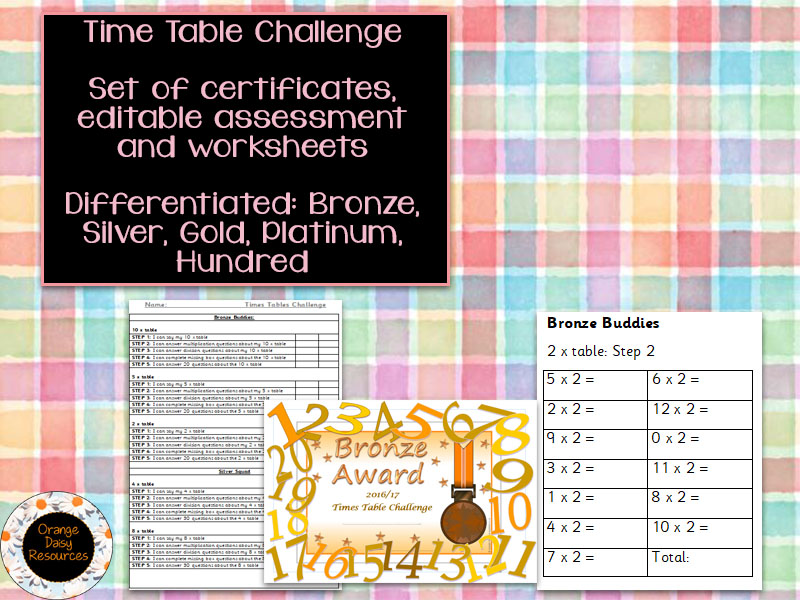 Mastery Times Tables Challenge Set
